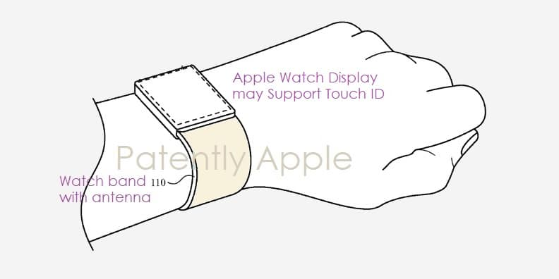 s6-touch-id